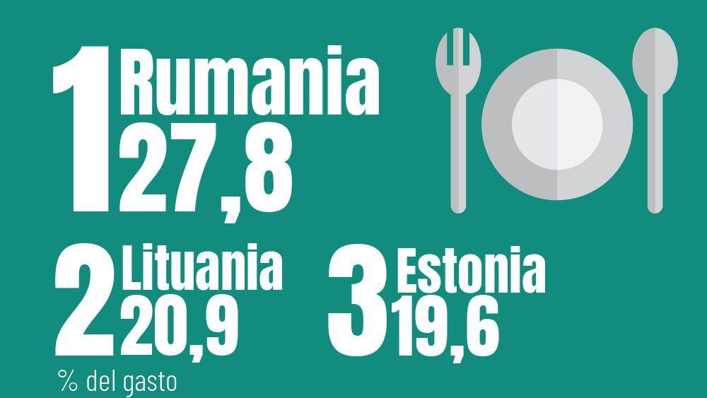 europeos comida