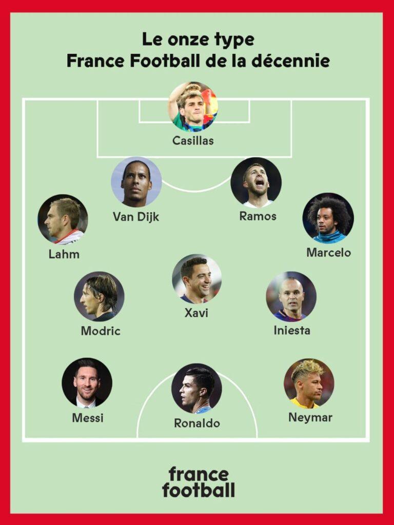 11 ideal para france football