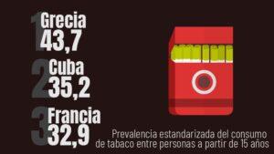 ranking tabaco