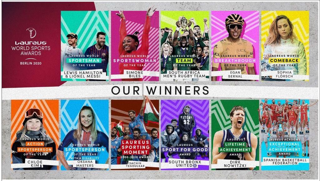 Cuadro de ganadores de los Premios Laureus 2020