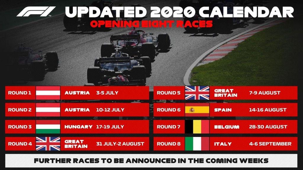 Calendario de las ocho primeras carreras del Mundial 2020 de la Fórmula 1