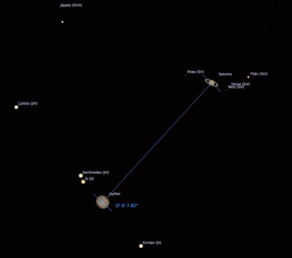 Superconjunción de Júpiter y Saturno