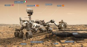 Ilustración de las diferentes herramientas y componentes de Perseverance y los países participantes. / NASA/JPL-Caltech