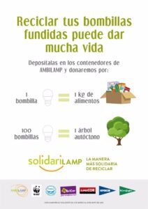 Campaña solidaria de El Corte Inglés y Ambilamp