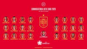 Convocatoria de España para la Eurocopa - RFEF